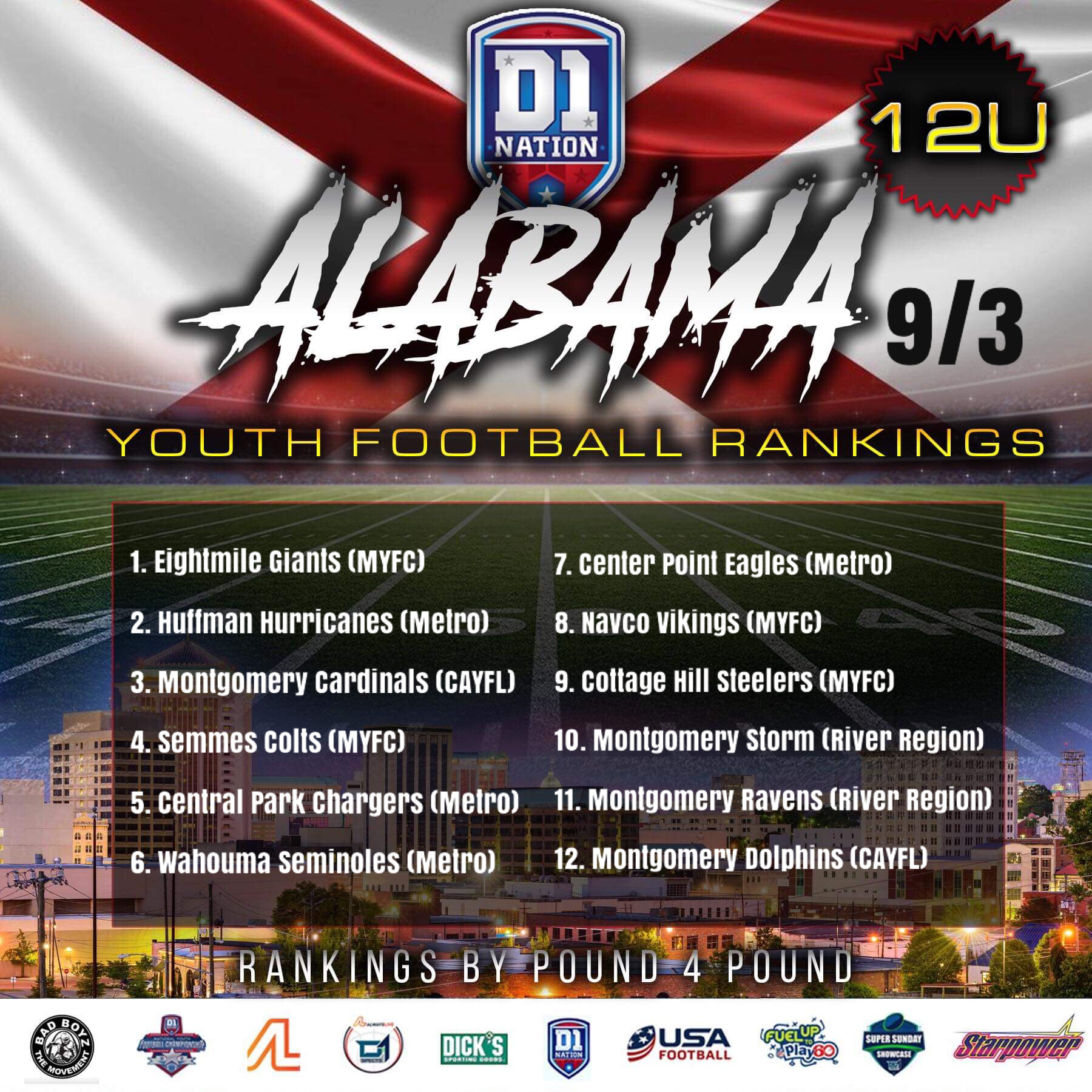UPDATE 9/3/2019: Alabama Youth Football Rankings – 12U