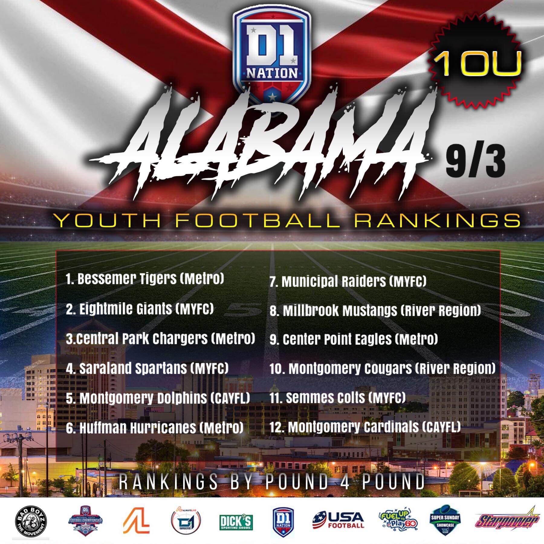 UPDATE 9/3/2019: Alabama Youth Football Rankings – 10U