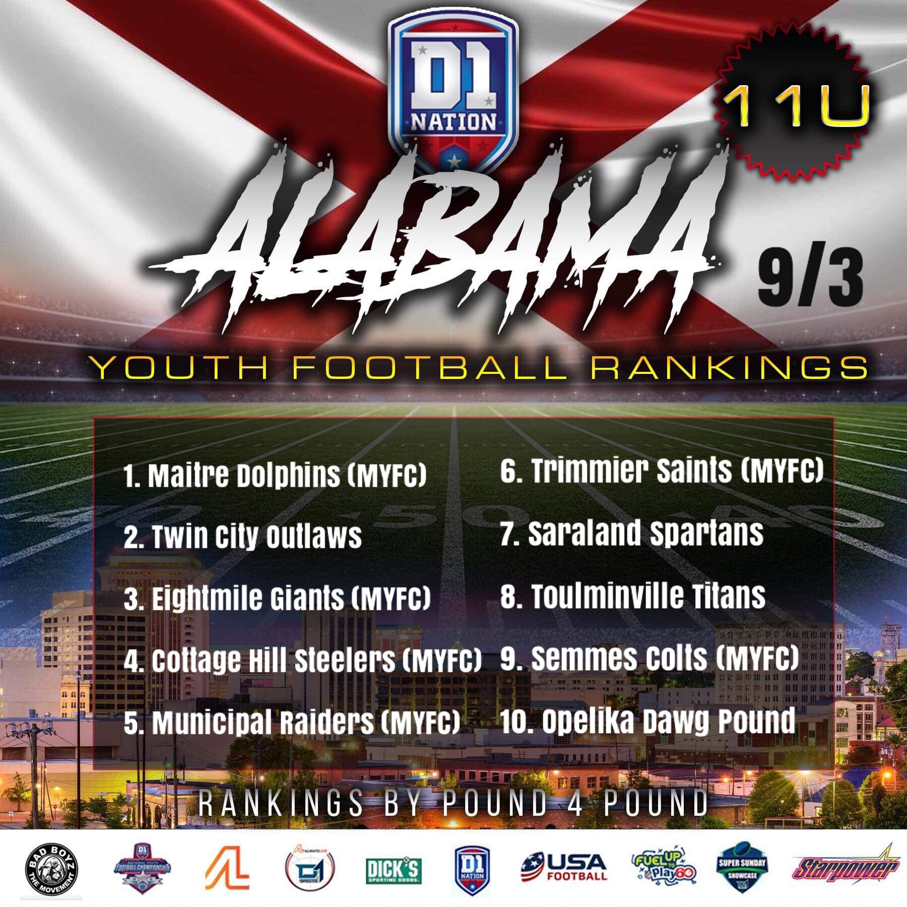 UPDATE 9/3/2019: Alabama Youth Football Rankings – 11U