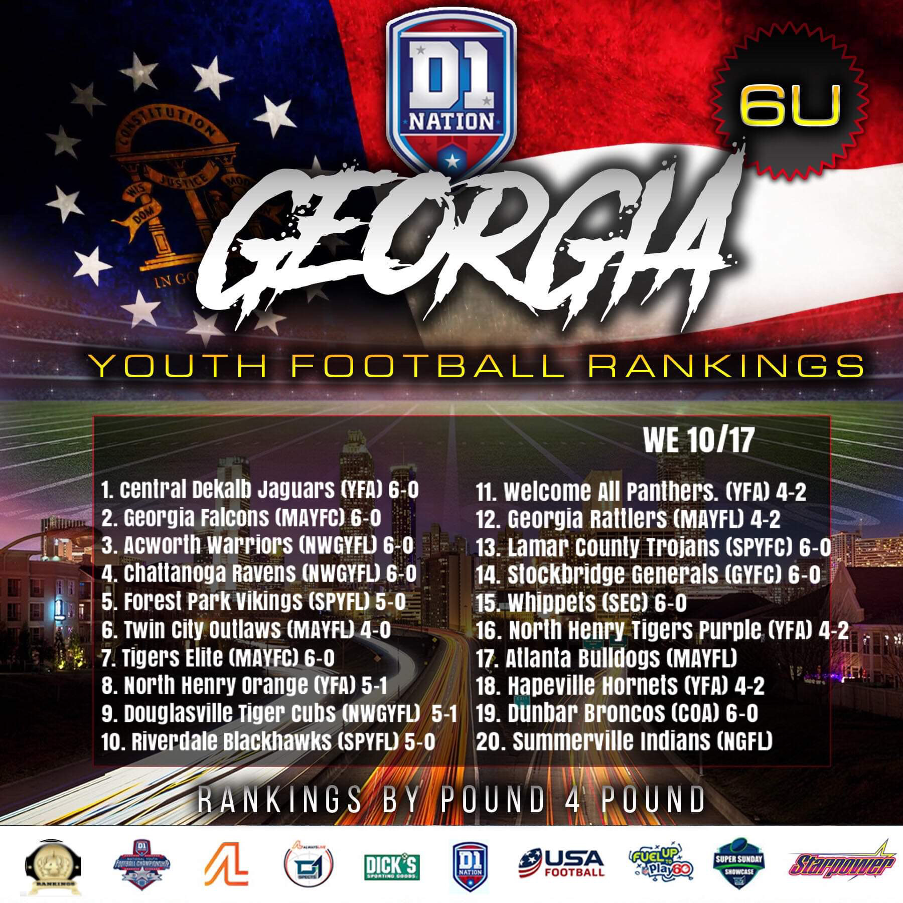 Update 10/21/2019: Georgia Youth Football Rankings – 6U