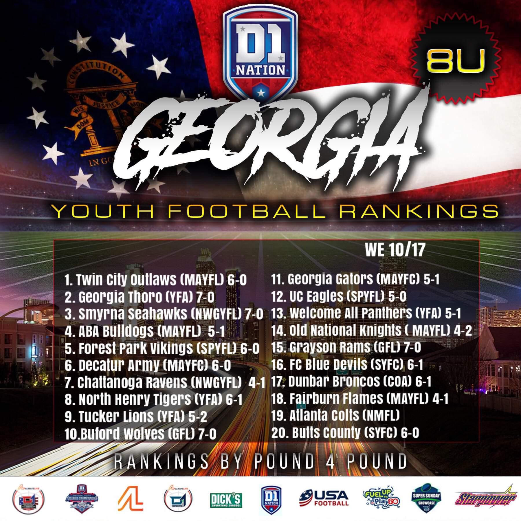 Update 10/21/2019: Georgia Youth Football Rankings – 8U