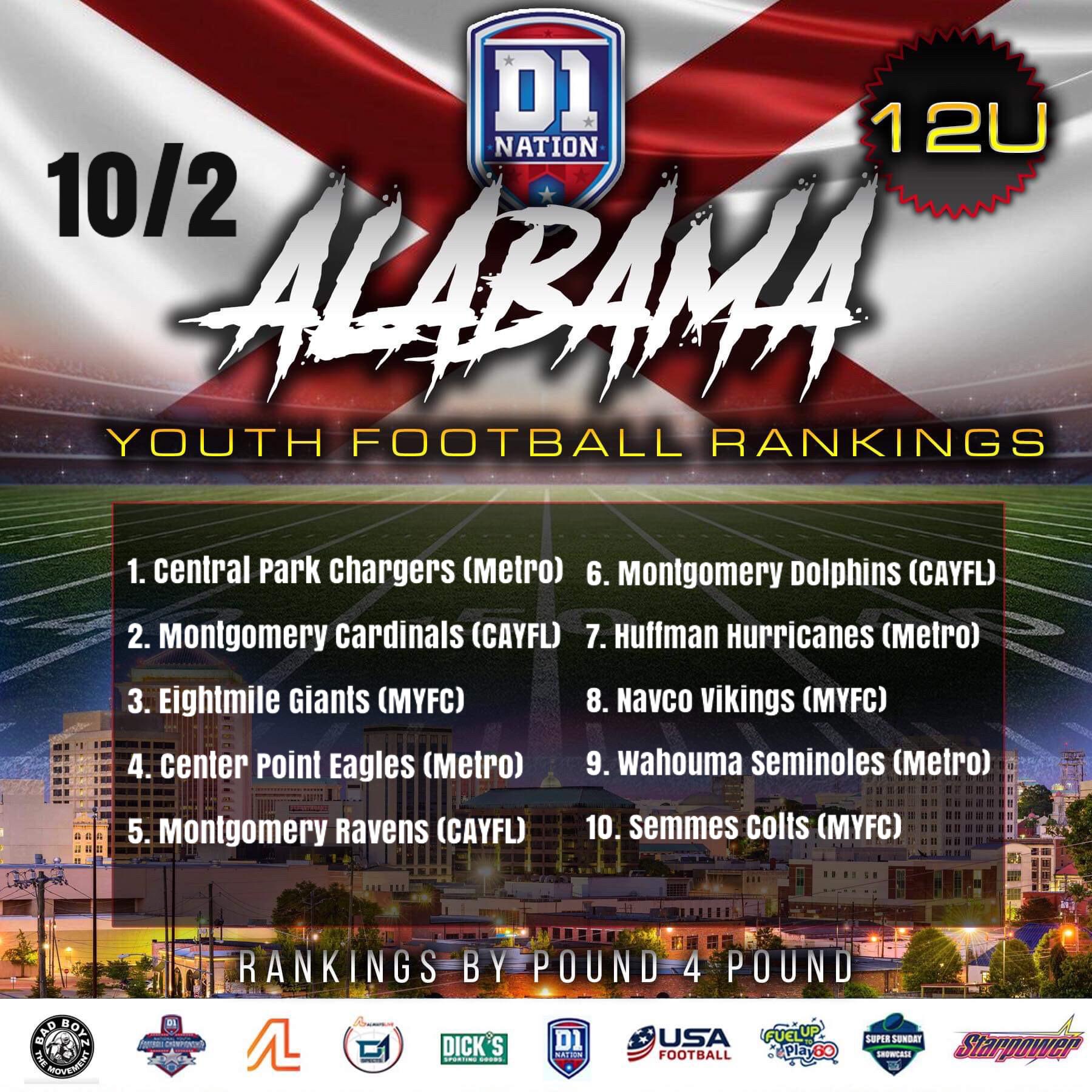 UPDATE 10/2/2019: Alabama Youth Football Rankings – 12U