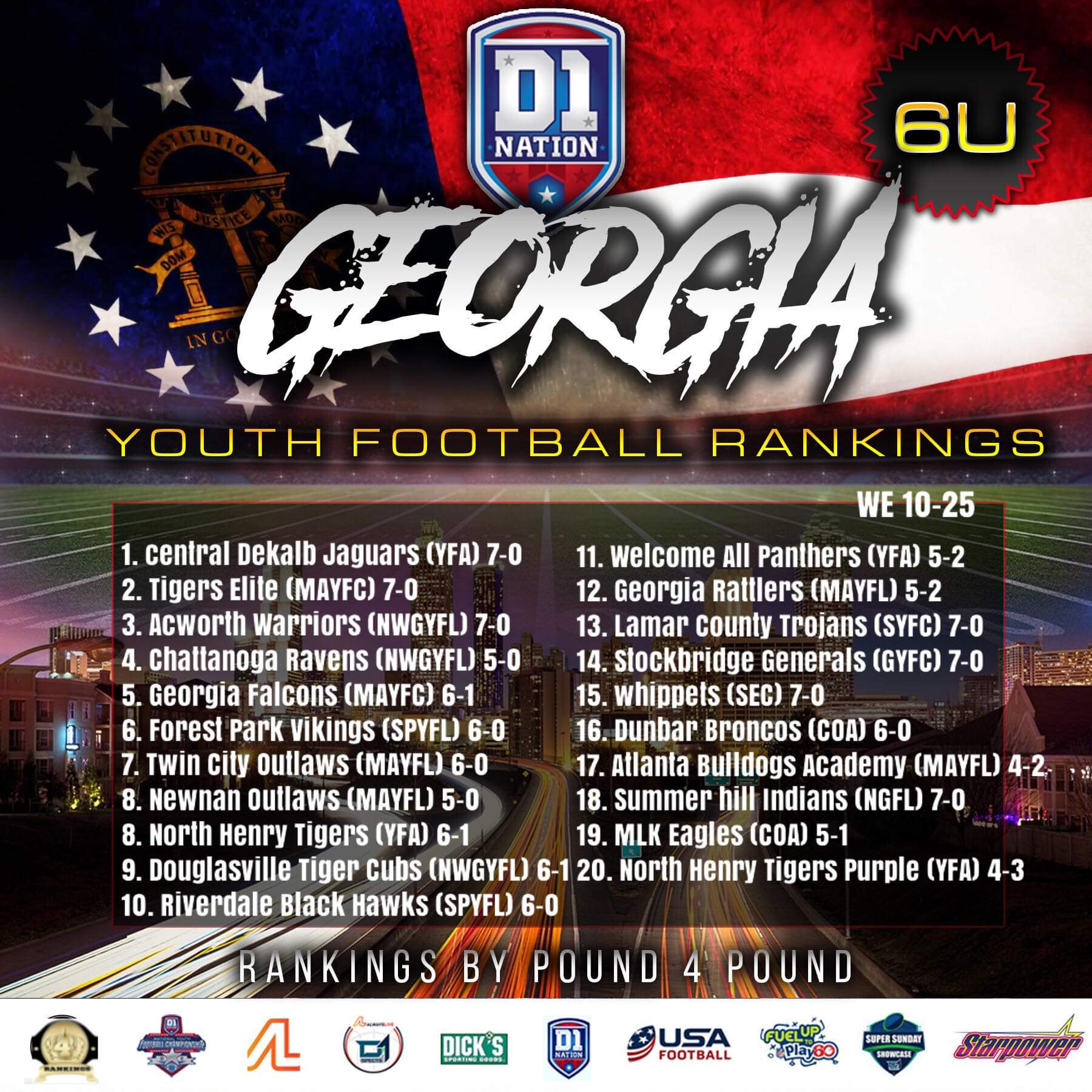 Update 11/1/2019: Georgia Youth Football Rankings – 6U
