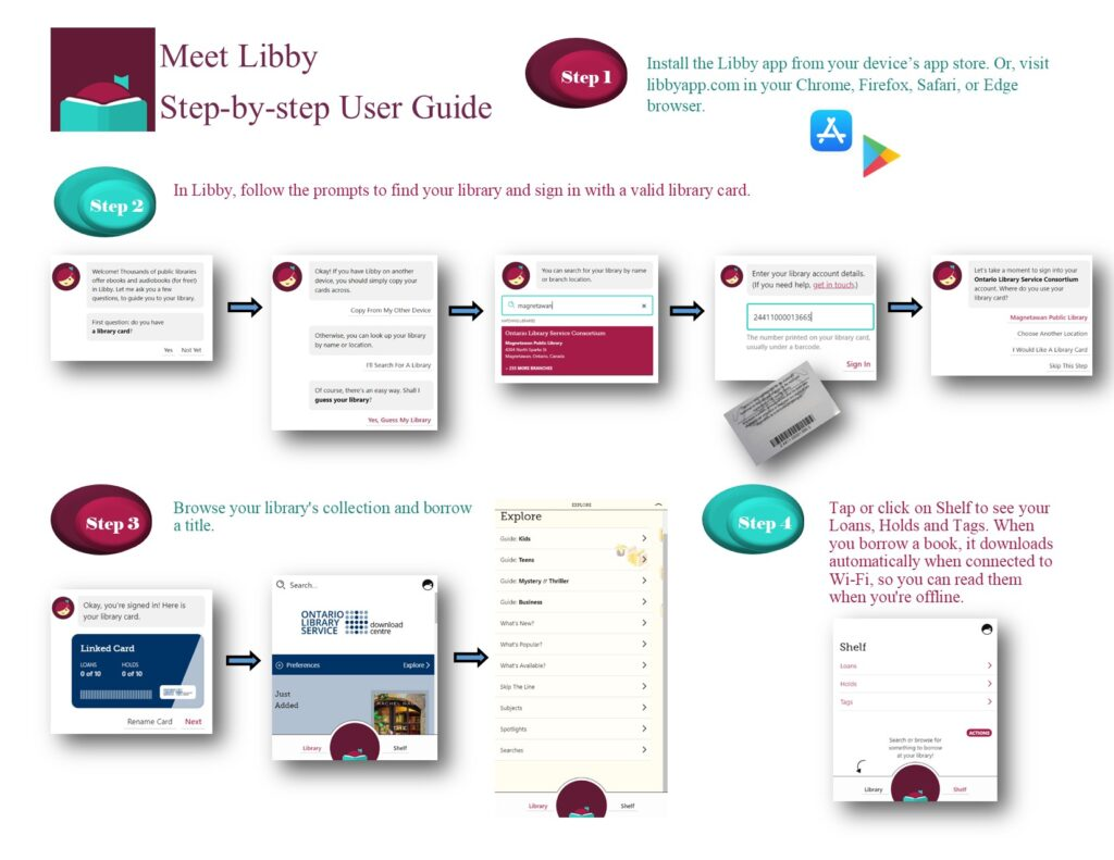 Step by step instructions for installing the Libby app