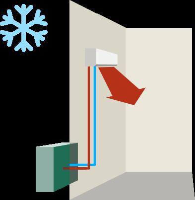 Winter diagram