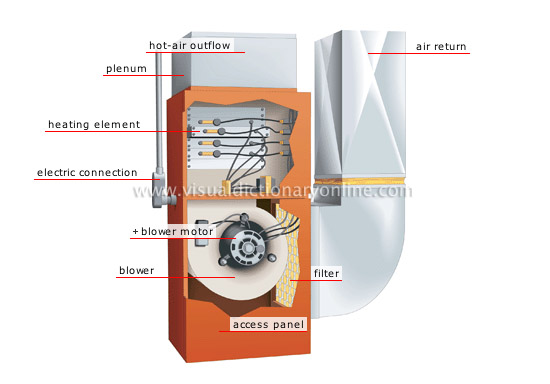 electric-furnace_2