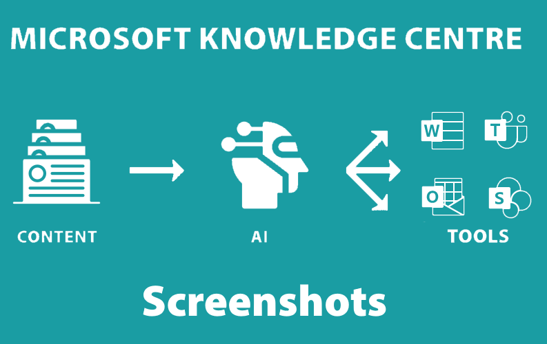 Microsoft Knowledge Center – Project Cortex – Screenshots