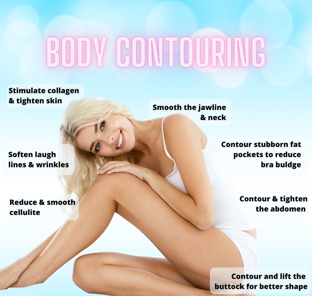what can body contouring do for you