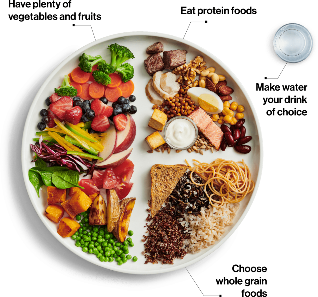 Image shows a glass of water and a plate with food. Half of the plate has vegetables and fruits (broccoli, carrots, blueberries, strawberries, green and yellow bell peppers, apples, red cabbage, spinach, tomatoes, potatoes, squash, and green peas); one quarter of the plate has protein foods (lean meat, chicken, variety of nuts and seeds, lentils, eggs, tofu, yogourt, fish, beans), and one quarter of the plate has whole grain foods (whole-grain bread, whole-grain pasta, wild rice, red quinoa, brown rice).