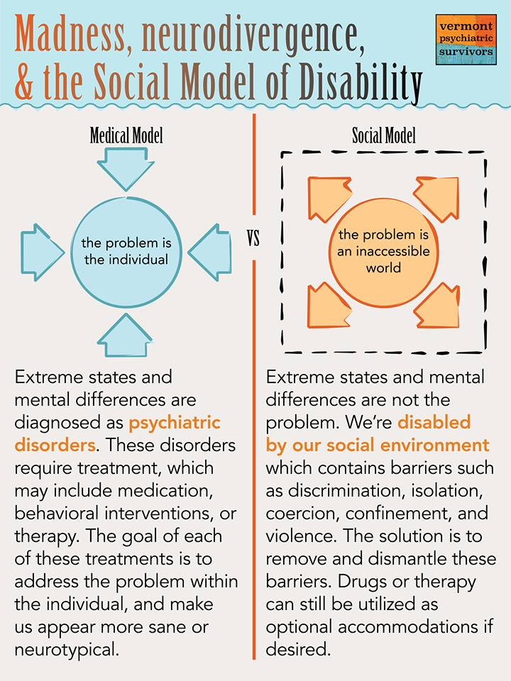 Madness, neurodivergence & the Social Model of Disability