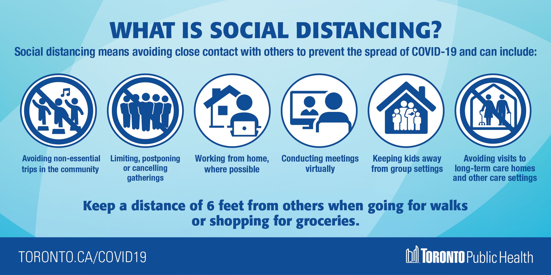 Social distancing guide.