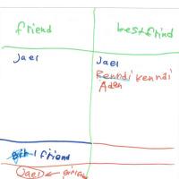 Lyndon-Friend-1.jpg