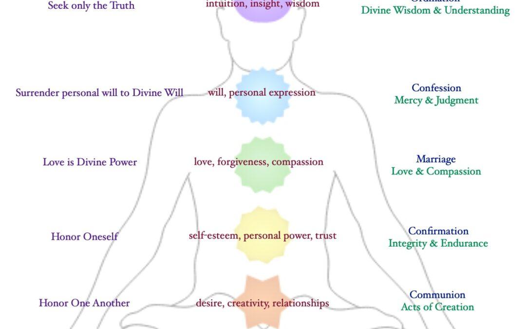 Meditation Reset andWorkshop
