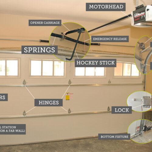 garage door parts names