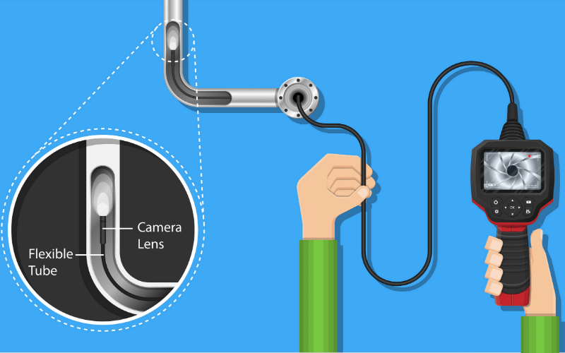 video pipe inspection made simple