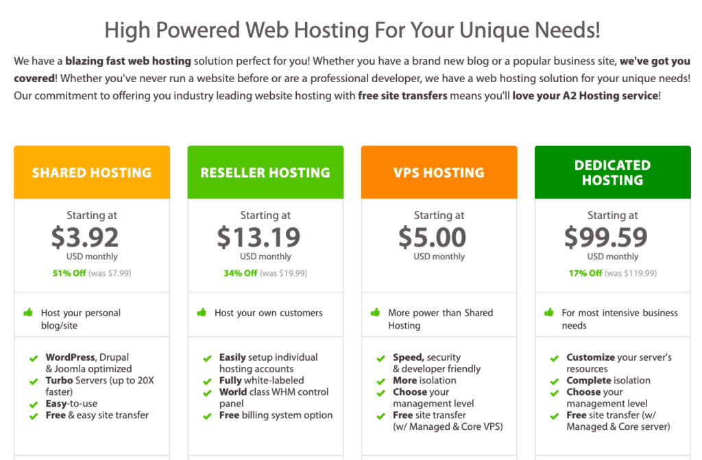 A2 Hosting Prices