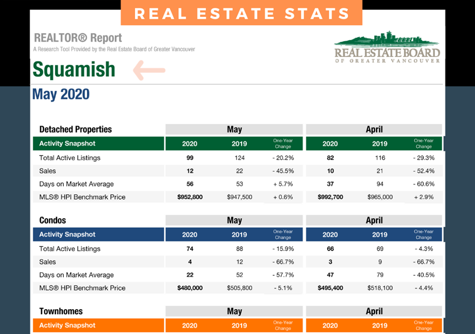 squamish-realestate - market report may2020