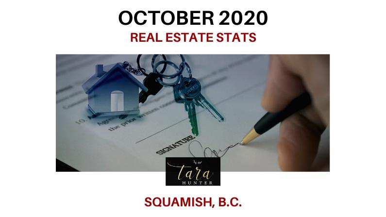 October 2020 Tara Hunter Squamish Real Estate Statistics