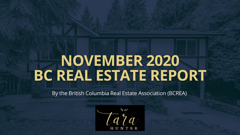 November 2020 BCREA Real Estate Report