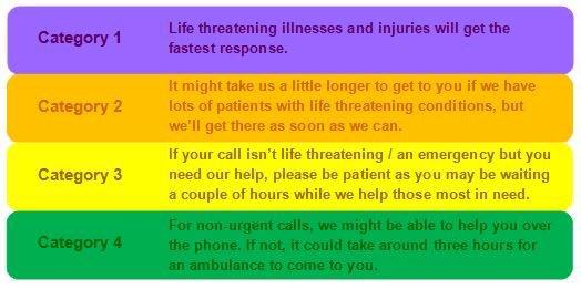 OSR Medical Ambualnce Service