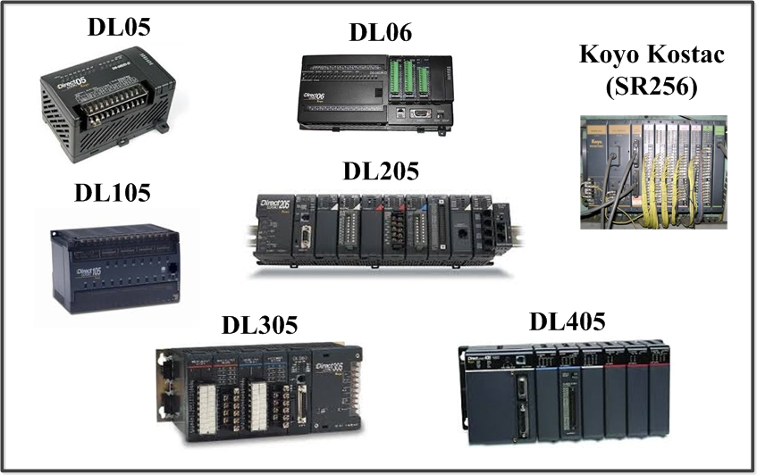 Automation Direct and Koyo PLCs