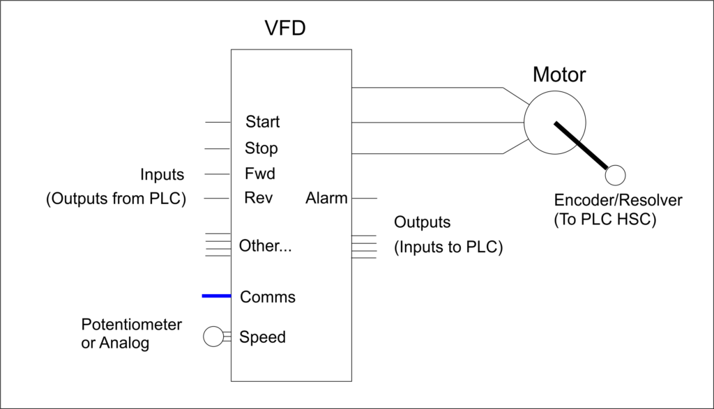 Plc Wiring Diagram from secureservercdn.net