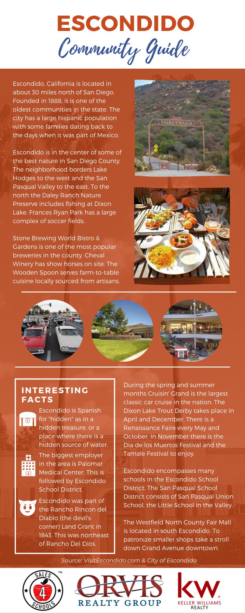 Escondido Community Infographic Guide