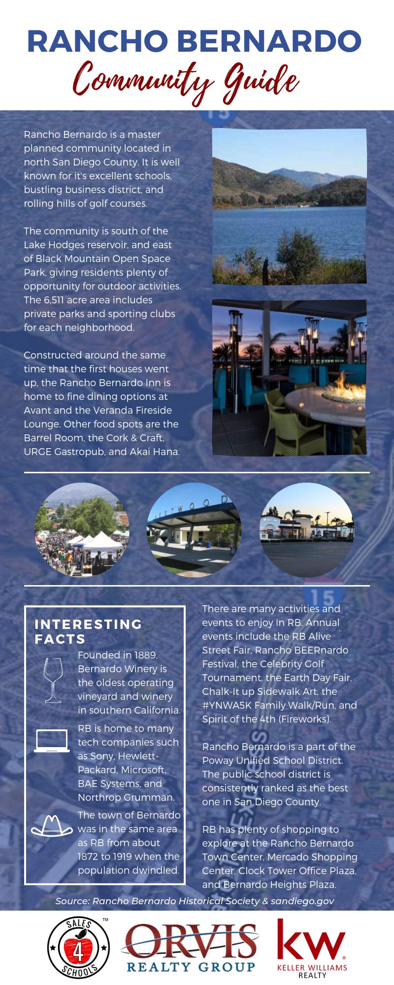 Rancho Bernardo Infographic