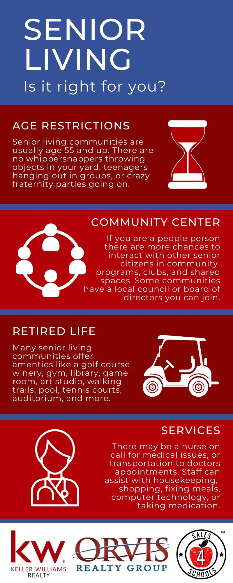 Senior Living_ Is it right for you_