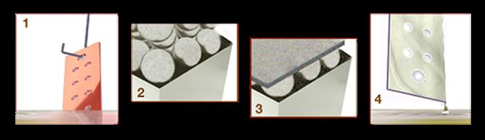 electroless nickel plating steps