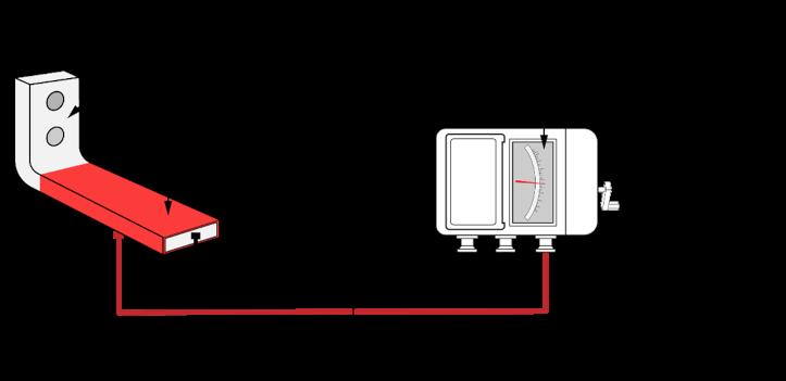 megaohm test illustration