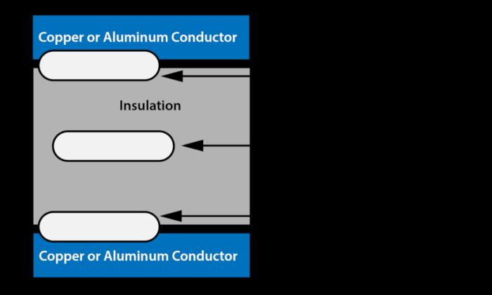 partial discharge test illustration