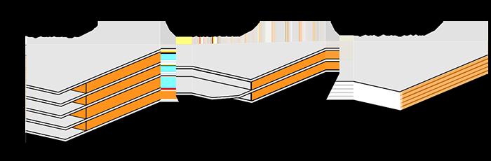 different lamination edge seals