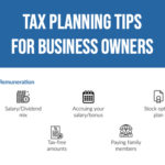 Business Owners: Tax Planning Tips for the End of the Year