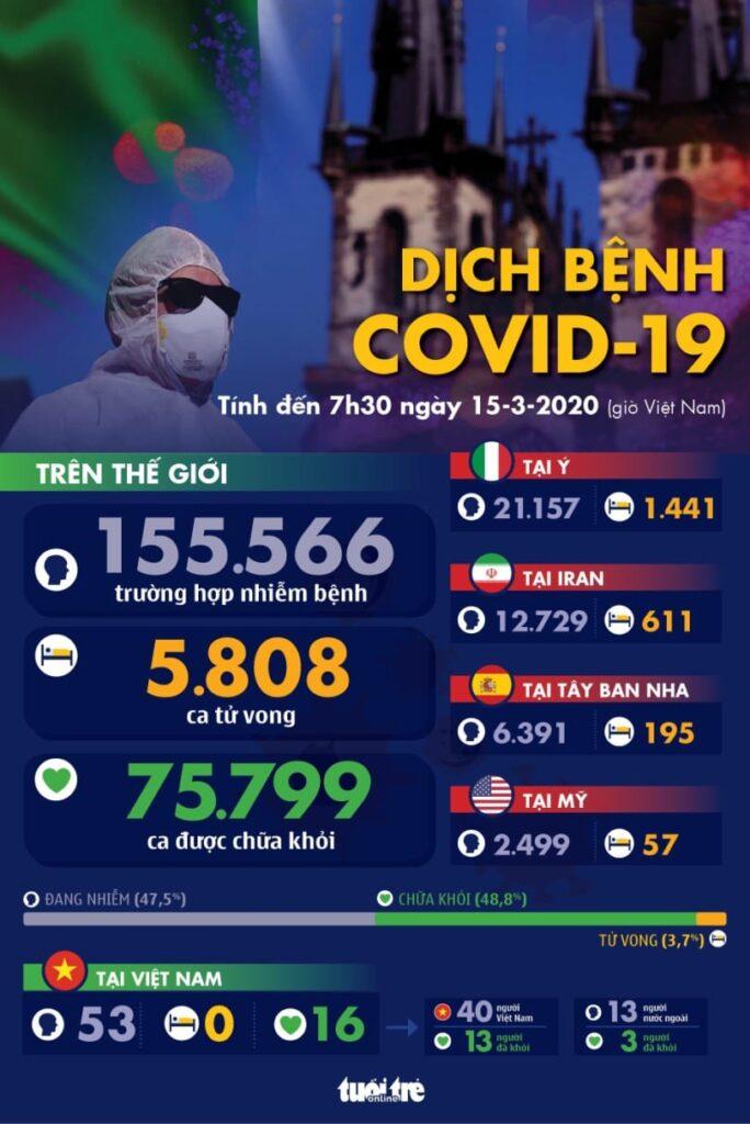 covid-19-1584235047214213486124