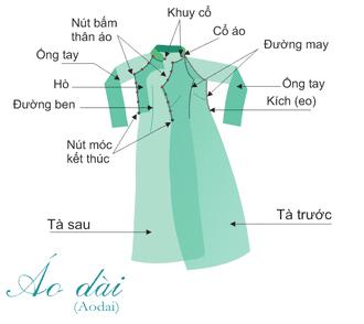 trang phục việt 12