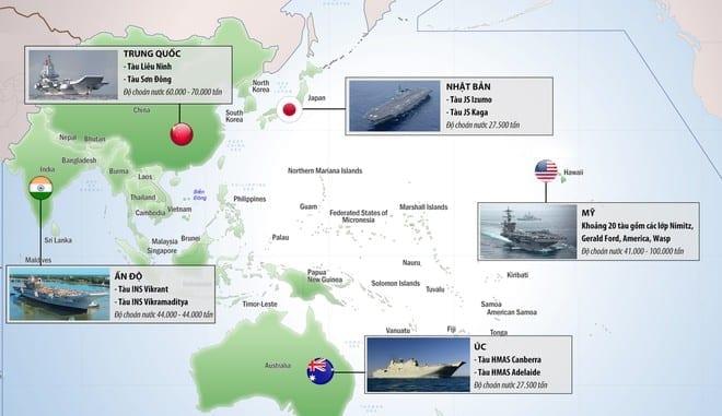 Thực lực tàu sân bay ở Biển Đông và khu vực xung quanh /// Đồ họa: Phát Tiến