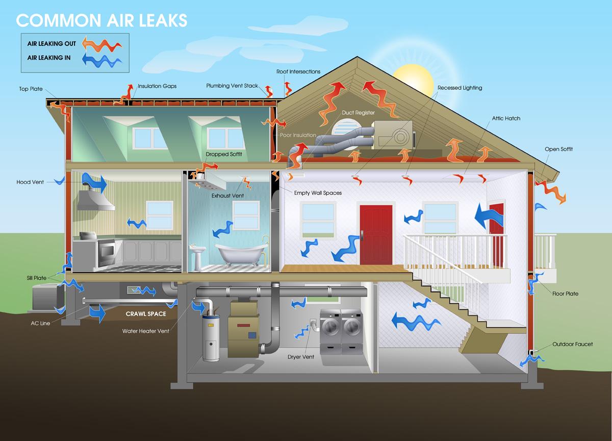 EPA_house