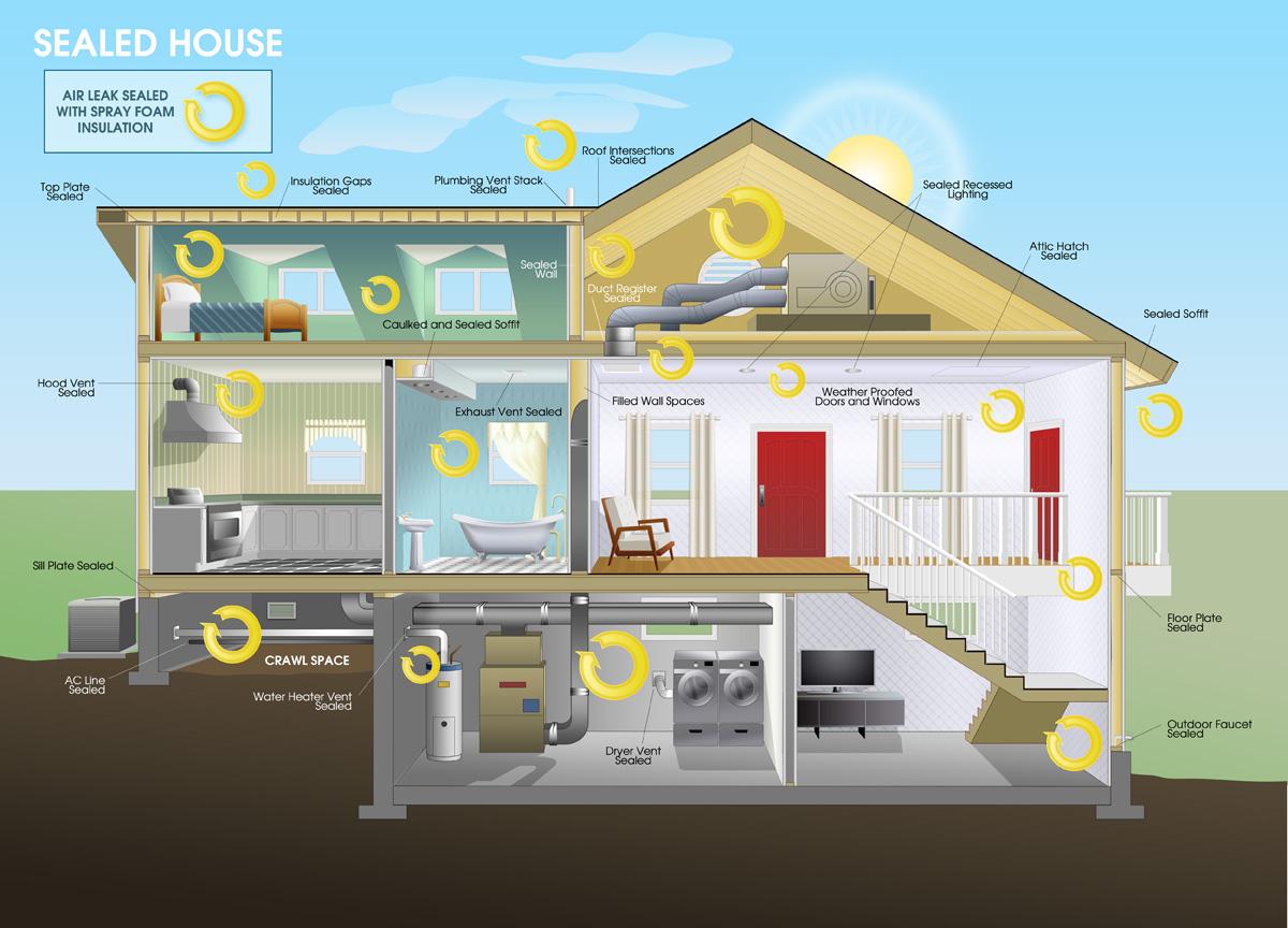EPA_house_sealed