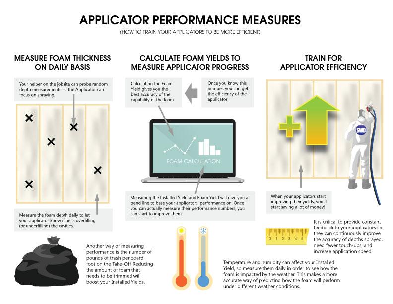 Infographic_ApplicatorPerformances