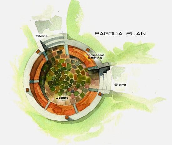 Retreat_pagoda
