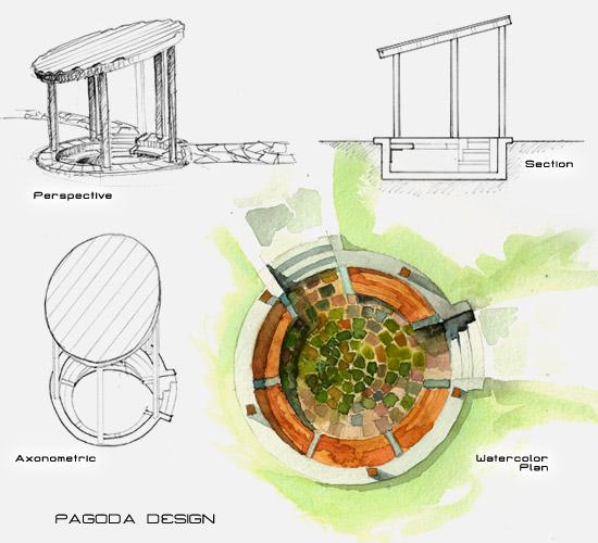 Retreat_pagodas