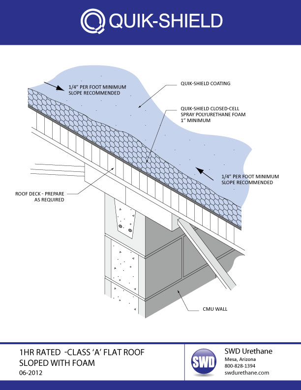 Roof—Flat-Generic-Deck-Roof-Sloped-with-Foam