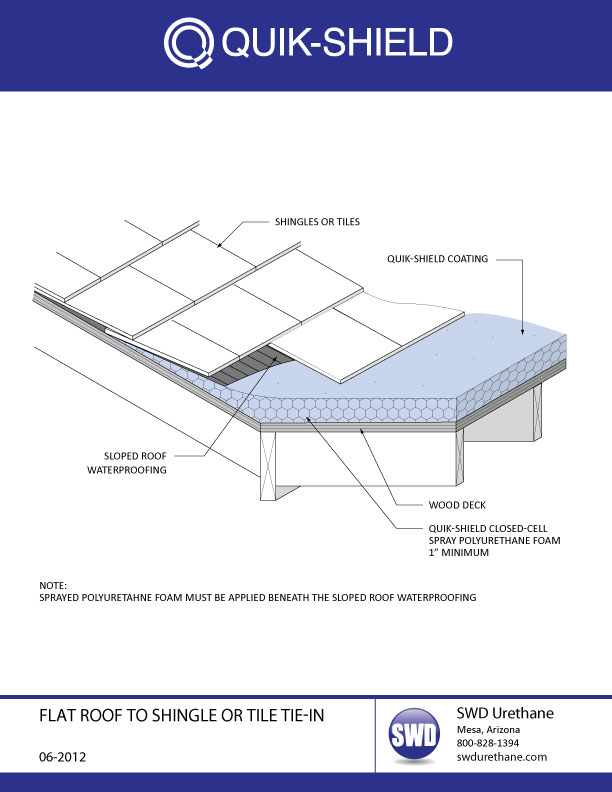 Roof—Flat-Roof-to-Shingle-Tie-In-2