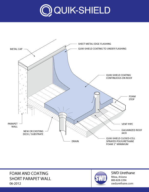 Roof—Foam-and-Coating-Short-Parapet-Wall