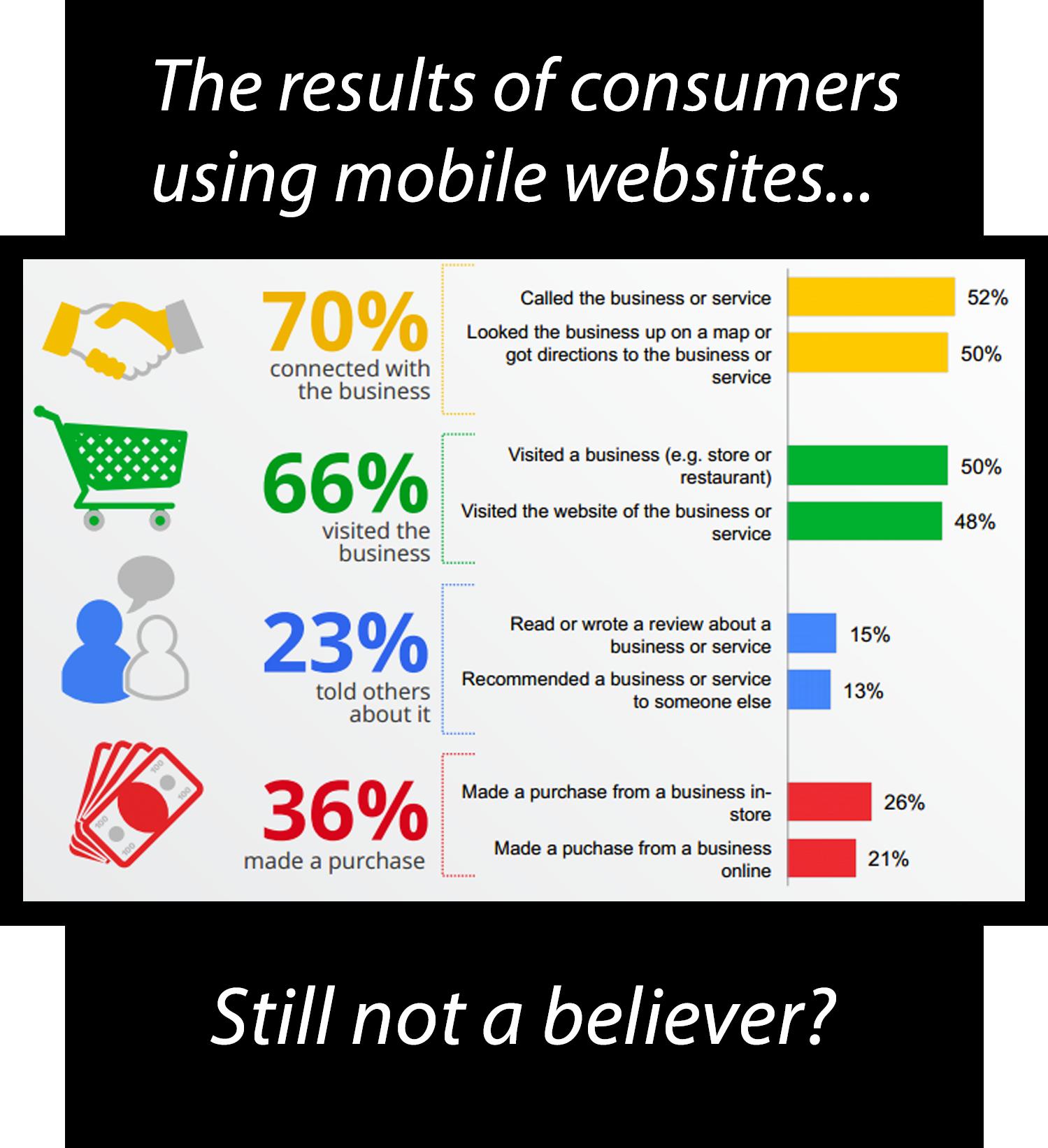 mobile-websites2