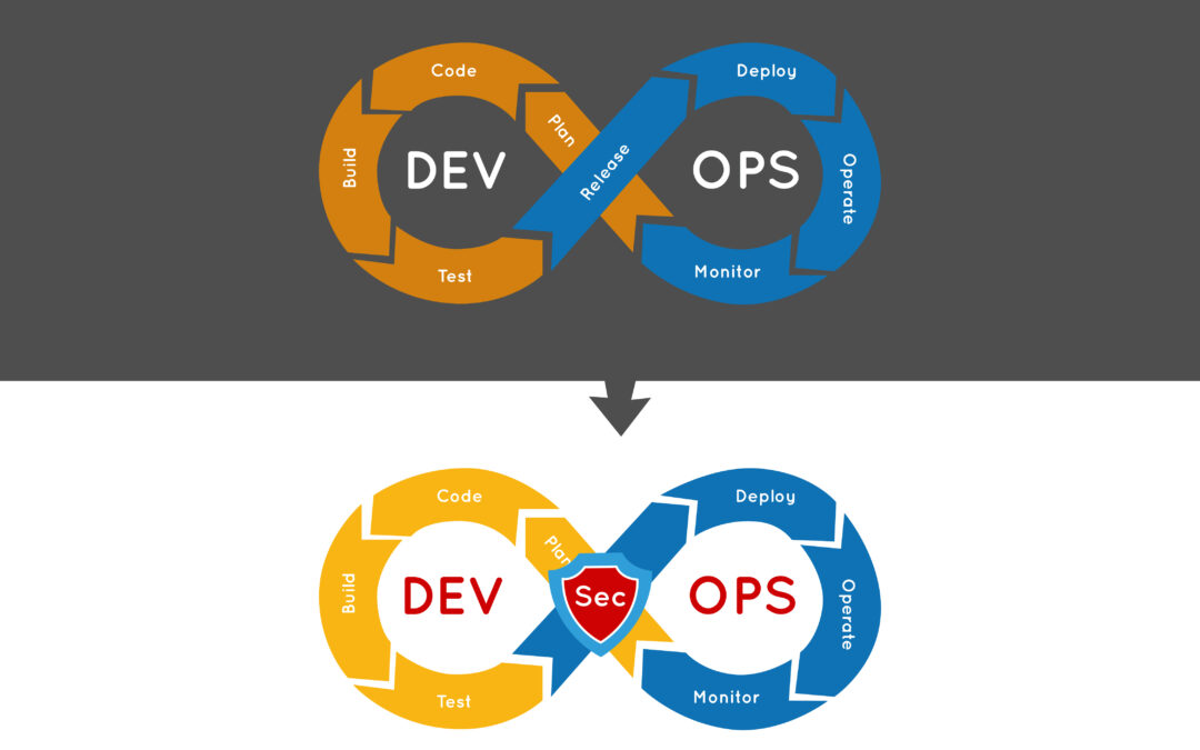 DevOps to DevSecOps – It's Time to Make the Switch