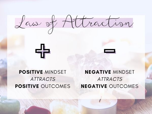 Law of Attraction - Manifesting