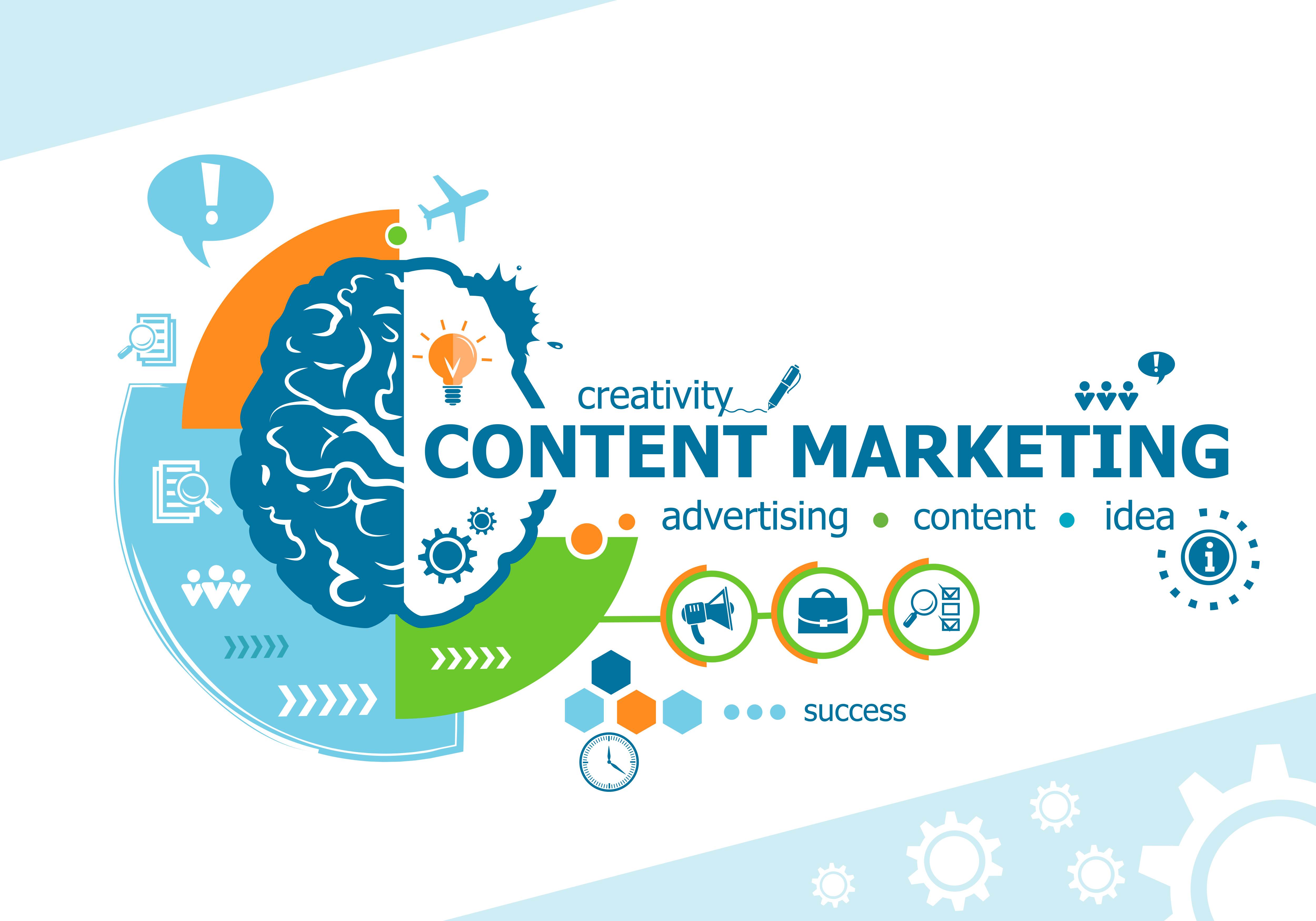 6 Types of Content and How to Make them Work for You