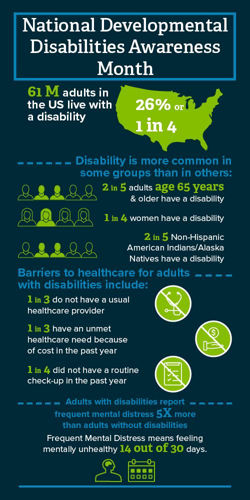 Statistics about developmental disabilities